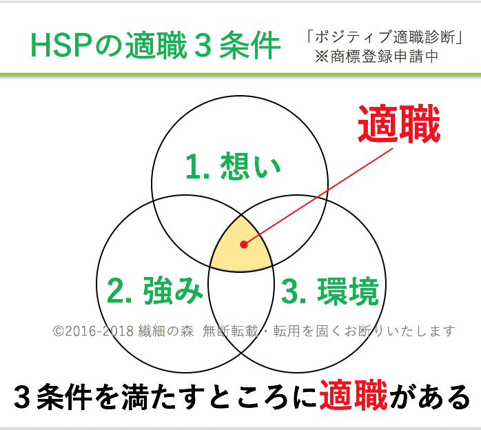 hsp-tekisyoku-2