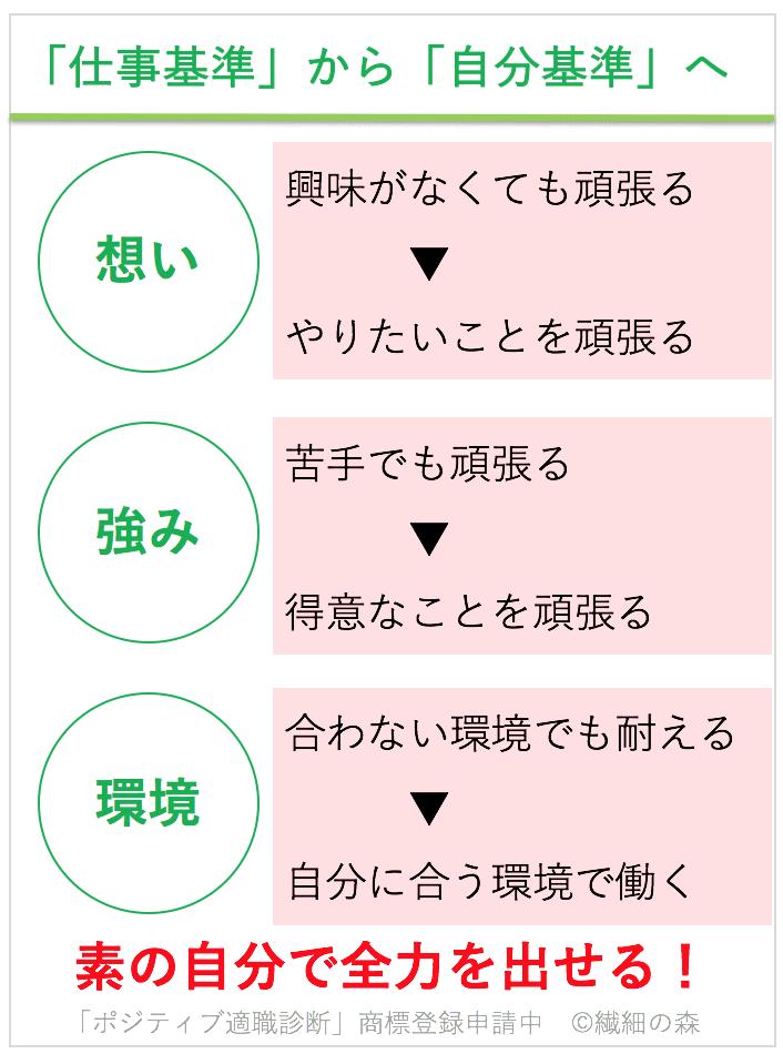 sigoto-kizyun12